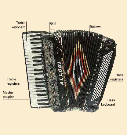 picture of Accordion, piano