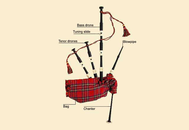 picture of Bagpipe of Highland