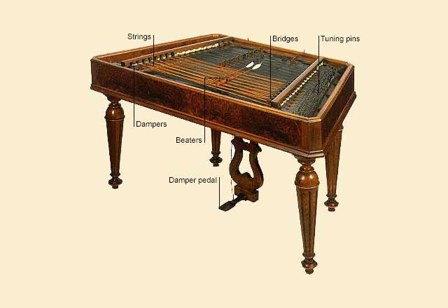picture of Cimbalom