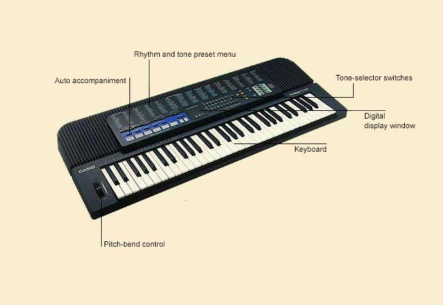 picture of Electronic Keyboard