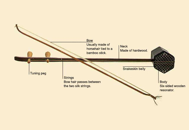 picture of Erhu