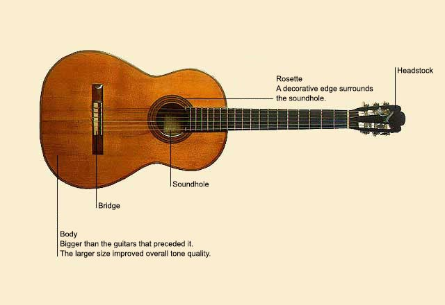 picture of Guitar, Torres