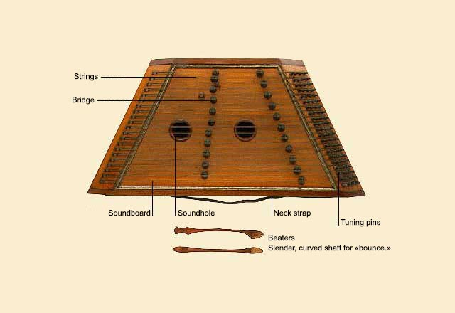 picture of Hammer Dulcimer