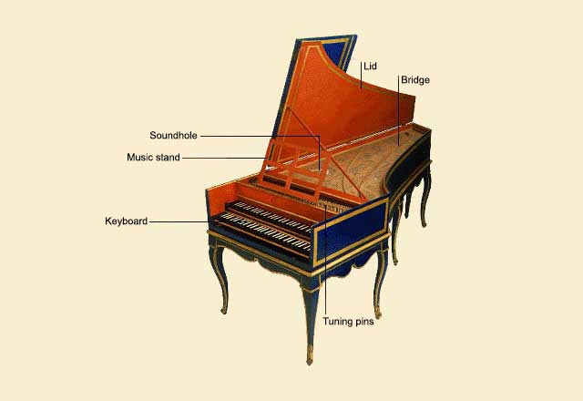 picture of Harpsichord
