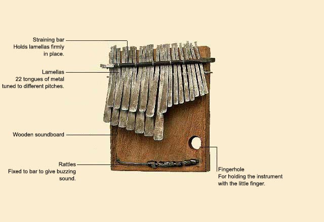 picture of Mbira
