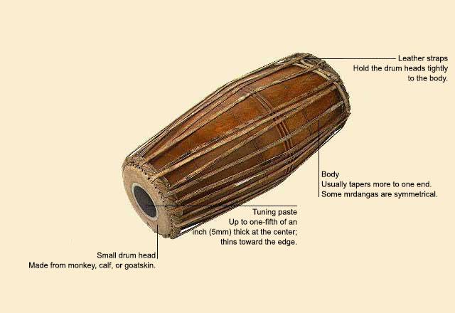 picture of Mrdanga