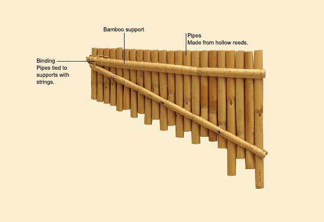 picture of Panpipes or Syrinx