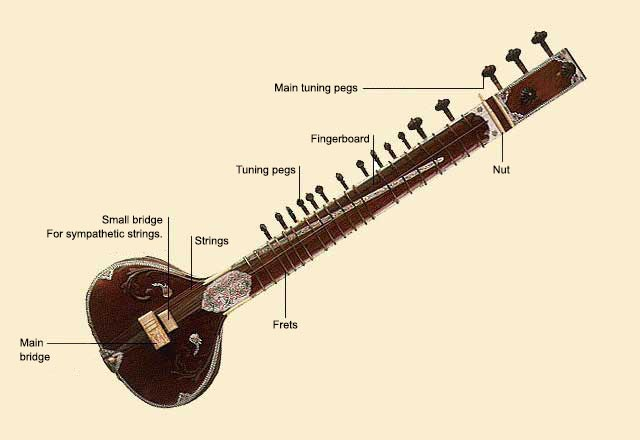 picture of Sitar