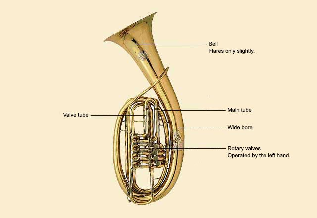 picture of Tuba, Wagner