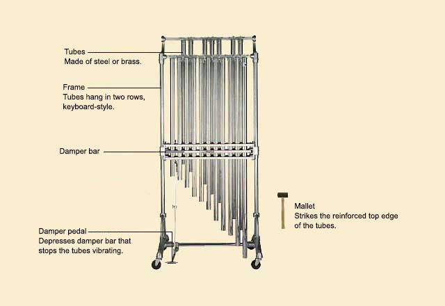 picture of Tubular Bells