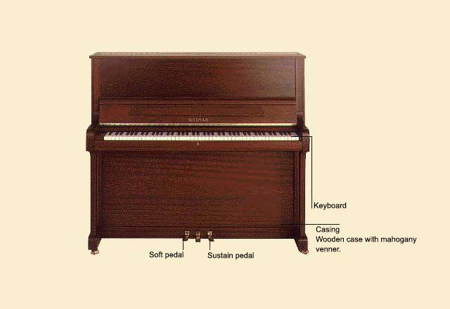 picture of Piano, Upright