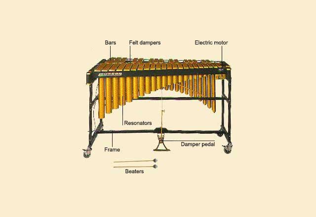picture of Vibraphone